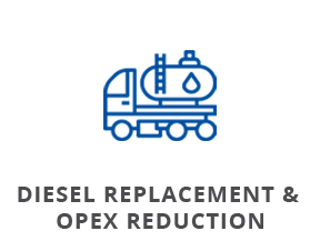 Diesel Replacement & OPEX Reduction